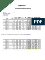 Reservorio - Volume Report