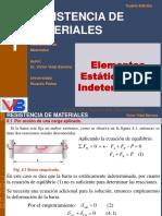 Capítulo 04 Elementos Estáticamente Indeterminados , Ing. Victor Vidal Barrena