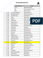 Daftar Nomor Register Kk Dewa