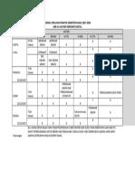 JADWAL PENILAIAN PRAKTEK SEMESTER GANJIL 2017.docx