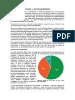 Circuitos Productivos de La Rep. Argentina