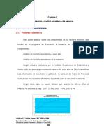 Analisi Externo. MacroAmbi y MicroAmbi. Analisis Interno.. FODA