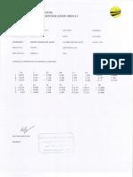PMI Reports