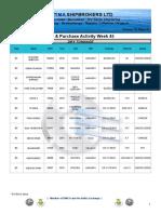 Optima's Report Week 45