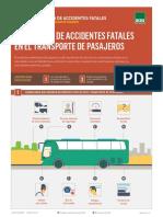 Ficha Dialogo Seguridad Conduccion Transporte Pasajeros