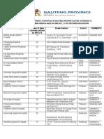 Gauteng designated 72-hour observation facilites 2014