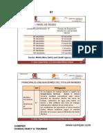 320701_MATERIALDEESTUDIOPARTEIIDIAP121-230.pdf