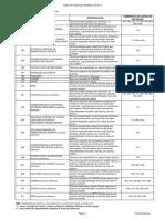 Tabela FR e Aplicação SAGRES p 2016