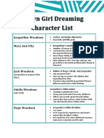Brown Girl Dreaming Character List