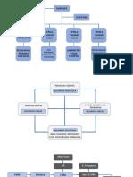Analisis Hubungan Sistem Bangunan Dengan Kinerja t