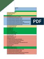 List Nomor Sk Pokja (Autosaved)