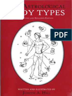 Astrological body types | Planets In Astrology