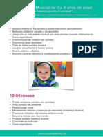 PDF Guia Sonoro Musical de 0 a 6 Anos