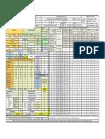 3 Registro de Puntos de Control Geotécnico