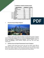 FENOMENA KORUPSI DI NEGARA ASEAN.docx