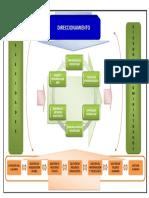 Mapa de Procesos Ica 2012 Direccionamiento