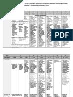 Matrices de Las Áreas Ps y Fcc 25 Marzo