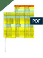 Flat ion Analysis