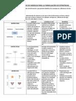 Cuadro Comparativo de Modelos Para La Formulación de Estrategias