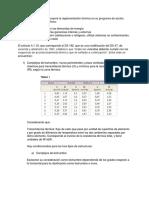 Resumen Normativa Actual eficiencia energética