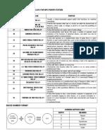 DEVICE NUMBER.pdf
