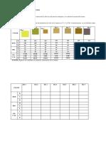 PRACTICA 1 Acondicionamiento de Producctos Vegetales 1.1