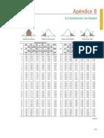 379718283-Distribucion-T-Student.pdf