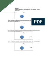 Data Kuesioner Revisi