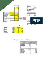 Formulario de Irrigaciones