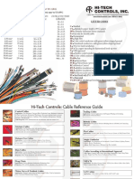awg cable introduction