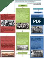 Actividad 4. Desarrollo Histórico Del Estado Mexicano, Siglo XX
