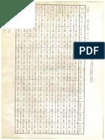 IPE Schedule