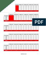 Jadwal Jaga PKM Draft