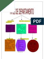 Tipos de Departamento Mapa 4