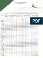 FAR No. 1 Automatic Appropriations (3rd Quarter - Excel).pdf