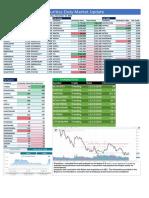 Daily Market Update 2