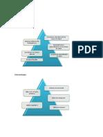 Trabajo de Intervencion Organizacional Modificando Con Graficos