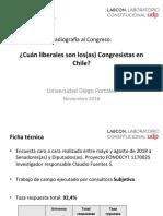 Encuesta UDP Congreso Liberalismo