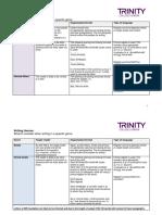 iseguidancewithgenres02-15-160520160951.pdf