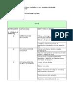 Priorización de Objetivos Fc Romero Murube Elegidos en Reunión Coordinación