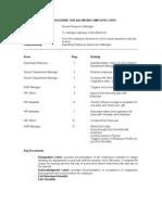 Procedure for Employee Exits