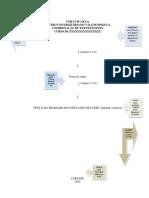 - MODELO DE TCC - UNIFAVIP.pdf