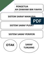 MAKMAL 2