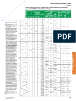 Motor Protection Selection Tables