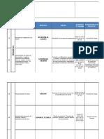 Tabla de Proceso ISO 9001