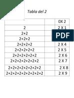 TABLA DE 2