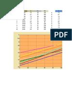 Metodo Grafico SEPIII T2