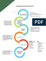 Diagrama de Recolección de Datos