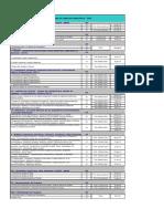 Calendário_RIO_ Eng. Mecatrônica - T09.3.pdf
