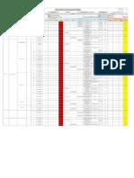 IPER ADE Mining Service - Mantención de Portones